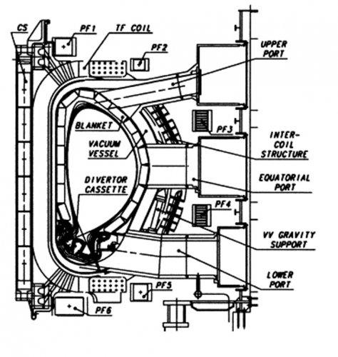 Nuclear Submarine Power Plant