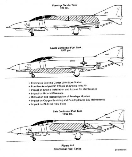 Phantom_II_Conformal_Fuel_Tanks.jpg
