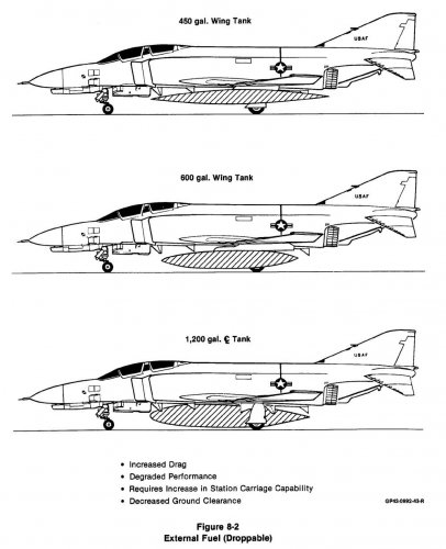 Phantom_II_External_Fuel_Droppable.jpg