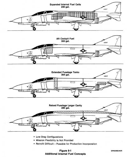 Phantom_II_Internal_Fuel_Options.jpg