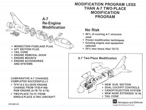 a-7 f110-ge-100 re-engine modification jpg