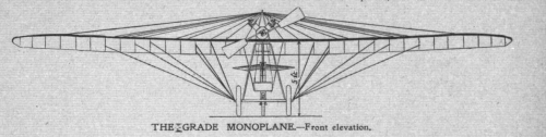 Grade_Monoplane_Front_(Flight_11_Dec_1909)_Artwork.PNG