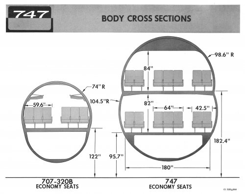 Boeing 747-3 Oct-1965 - 747 and 707-320 body cross sections.jpg