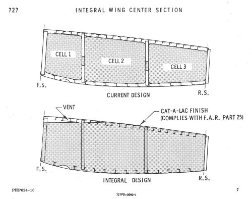 727-200 Improvement Studies - Integral Wing Center Section.jpg