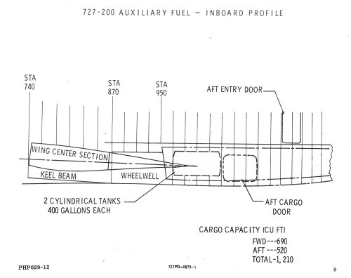 727-200 Improvement Studies - Aux Fuel Inboard Profile.jpg