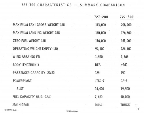 727-300 Characteristics - Summary Comparison.jpg