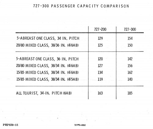 727-300 Model D4-048 Passenger Capacity Comparison.jpg