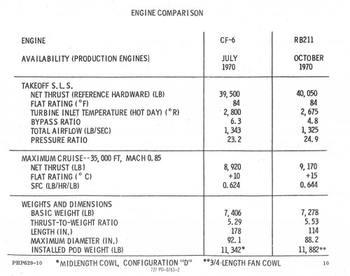 727-300 Model D4-048 Engine Comparison.jpg