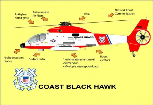 Plans profils S-67 Whatif (USCG).jpg