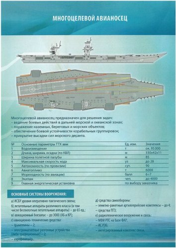 «Shtorm» heavy aircraft carrier [Project 23000]_02_20160918.jpg
