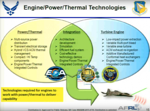 AIAA_16_Propulsion_and_Energy_A2.png