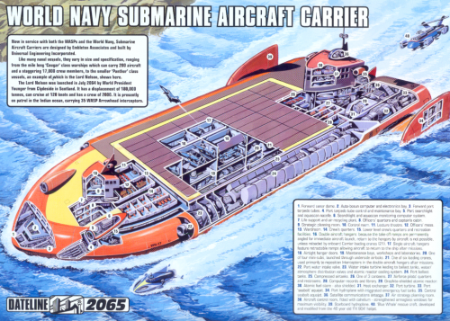 stingray_submarine_aircraft_carrier_by_arthurtwosheds-d93p15f.png