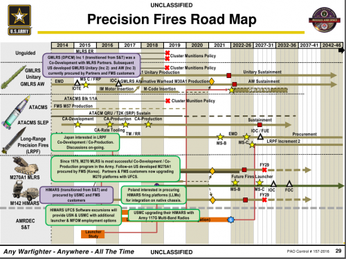 precision-fires-road-map2.png
