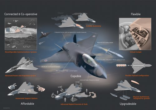 RS79875_Team Tempest Future Combat Air System concept infographic (2).jpg