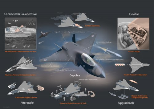 RS79875_Team-Tempest-Future-Combat-Air-System-concept-infographic-2-lpr.jpg