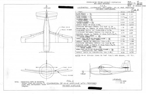 zConsolidated-Vultee MX-955 and XA-41 Comparison.jpg