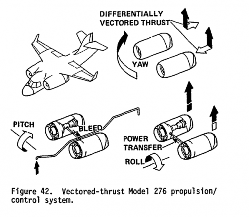 Us Navy Asw Helicopters Types