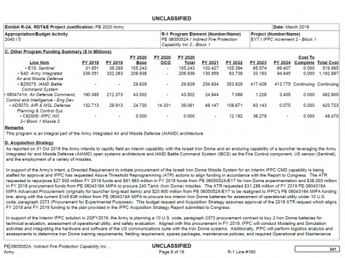 Army FY20 IFPC-blk1-003.png