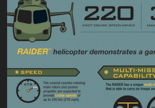 Raider speed.PNG
