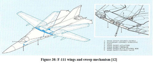 wing sweep actuator.JPG