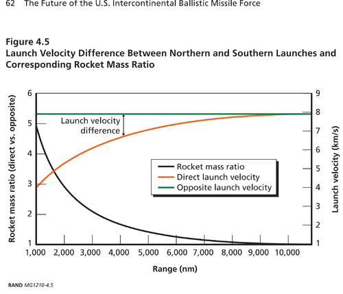 rand-icbm-2014-southern-launch.png