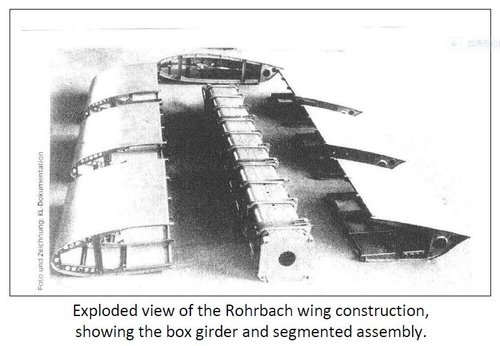 Rohrbach wing structure.JPG