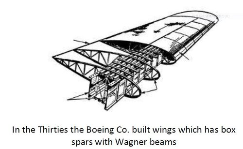 wing which has box spars with Wagner beams.JPG