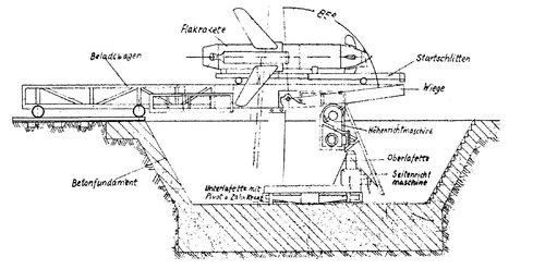 Rheintochter III+.jpg