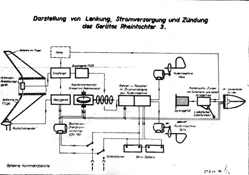 Rheintochter R III=.jpg