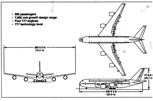 Boeing NLA 3-view.png