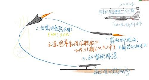 H-6N + WZ-8 - 2.jpg