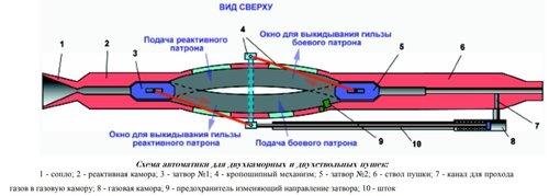 AKDP gun.jpg