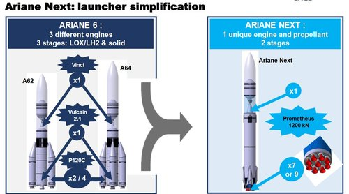 Ariane 6-Next-2019-2.JPG