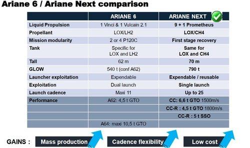 Ariane 6-Next-2019-3.JPG