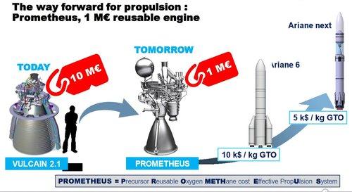 Ariane 6-Next-2019-4.JPG