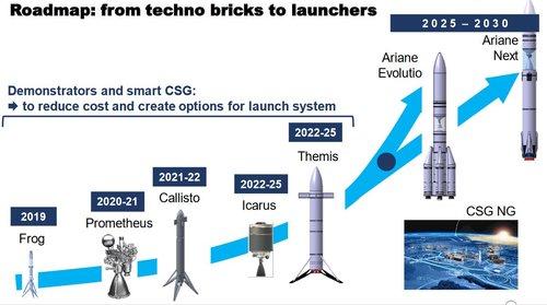 Ariane Next-Roadmap-2019.JPG