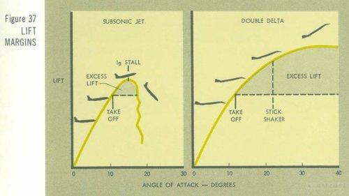 lift margin.JPG