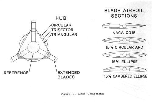 Hughes Stopped Rotor Wing - Rotor Model Components.jpg