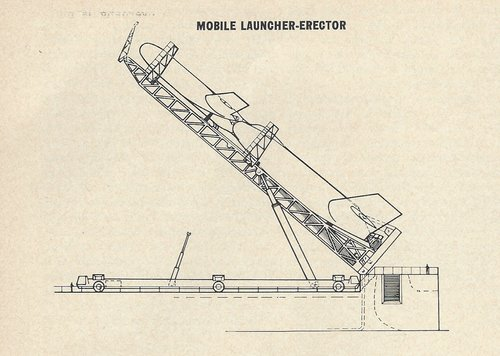 Astro Mobile Launcher.jpg