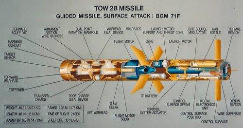 BGM-71F.jpg