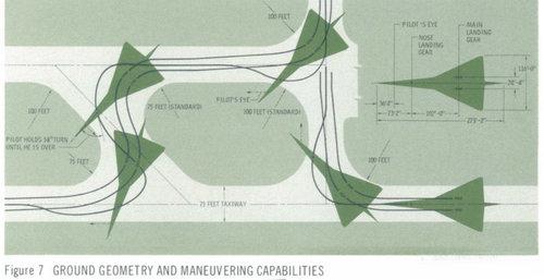 ground geometry and maneuvering capabilities.JPG