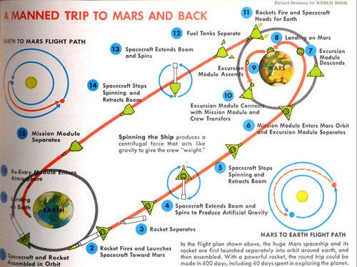 MarsExpedition6.jpg