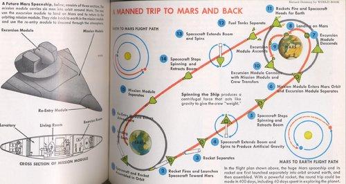 MarsWorldBook.jpg