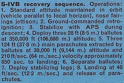 S-IVB land recovery sequence.jpg
