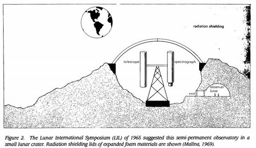 LIL Lunar Observatory.JPG
