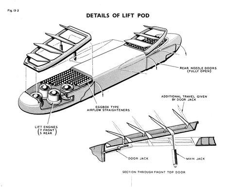 AW681 Lift Pod.jpg