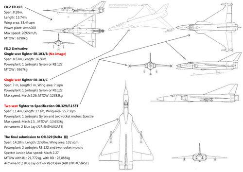 FAIREY interceptor.jpg