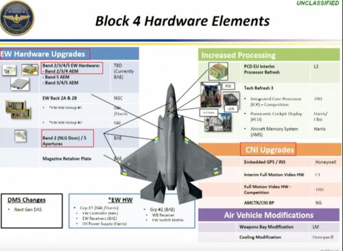 F35-TH18-Block4.png