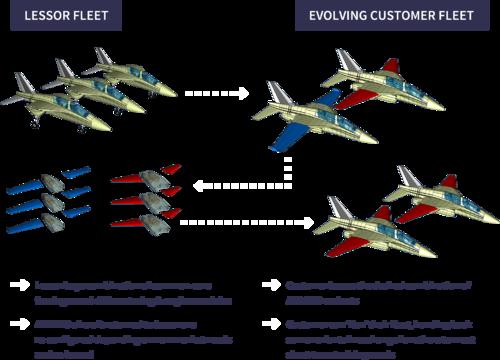 service-diagram1-2.png