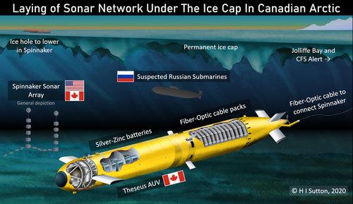 Canada-US-Navy-Spinnaker-Theseus-AUV-under-ice-cap.jpg